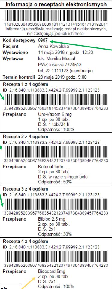 e-recepta upoważnienie do obioru leku w aptece